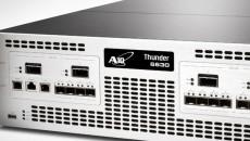 A10 Thunder ADC