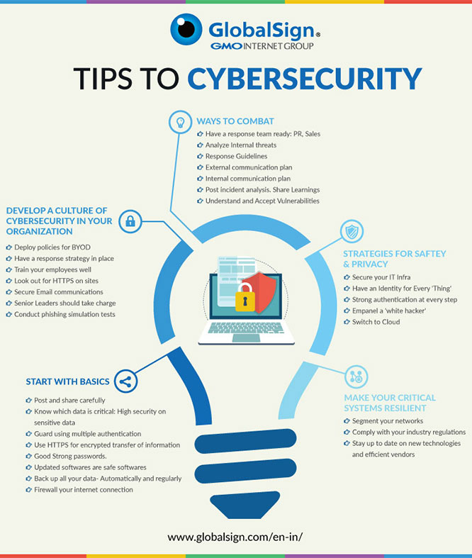 tips-to-cybersecurity